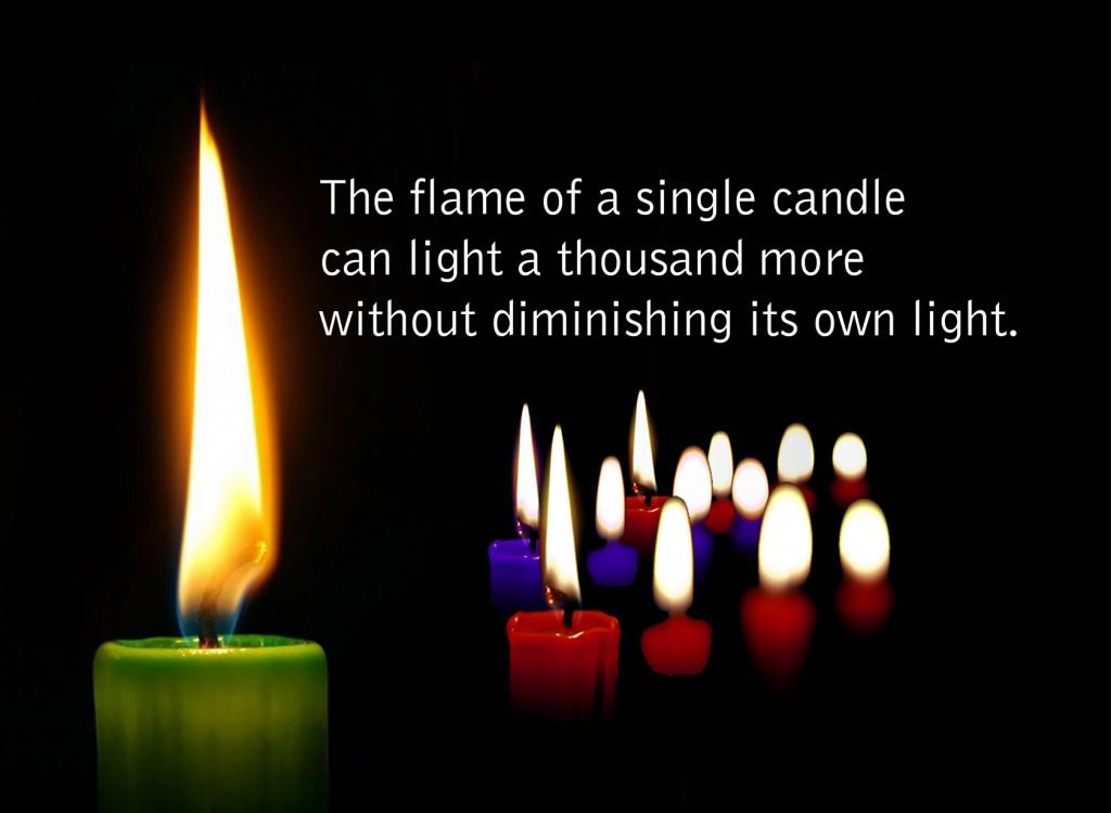 Candles-blog